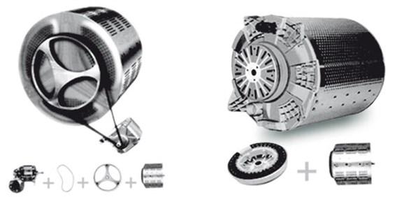 Инверторный и обычный мотор