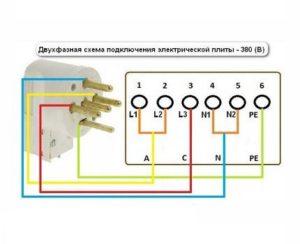 Двухфазное подключение электрической плиты