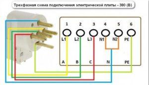 Трёхфазное подключение электрической плиты