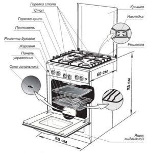 принцип работы газовой плиты