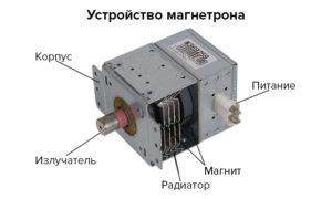 устройство магнетрона
