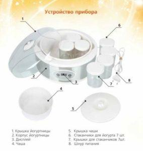 устройство йогуртницы