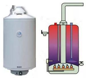 Плохой запах чаще появляестя в водонагревателях накопительного типа