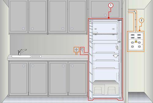 Подключение встроенного холодильника к сети.