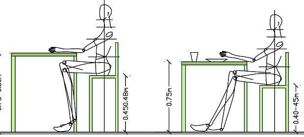 Стандарты высоты обеденного стола