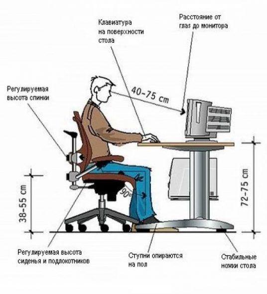 Высота компьютерного стола.