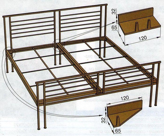 Схема двуспальной кровати из металла.