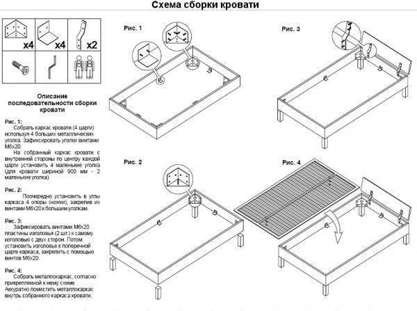 Схема сборки кровати.