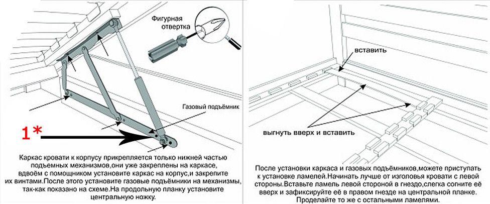 Схема установки подъёмного механизма.