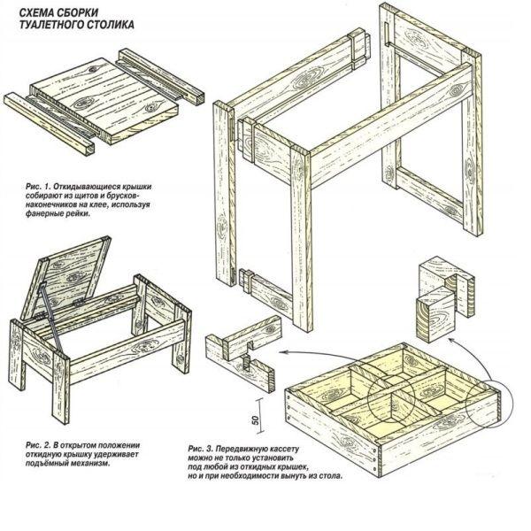 Схема сборки туалетного столика.