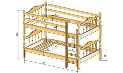 Как правильно рассчитать размер двухъярусной кровати