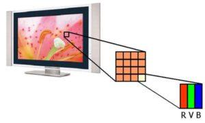Как проверить матрицу телевизора на работоспособность