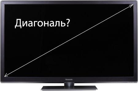 Как выбрать телевизор по размерам комнаты.