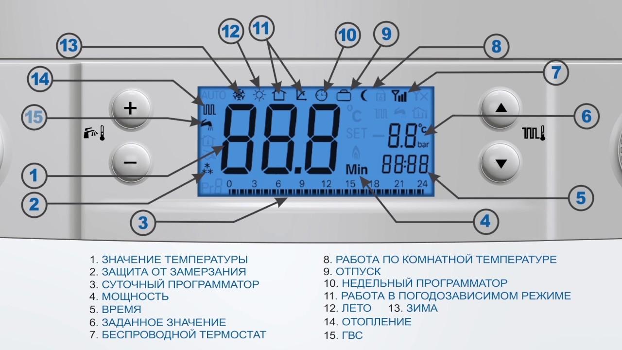 Настройка температурного режима в газовом котле
