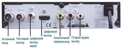 Стандартная комплектация цифровой приставки.