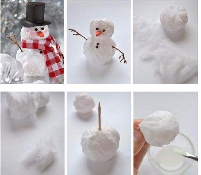 Схема создания снеговика.