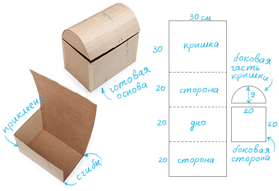 Схема сундука