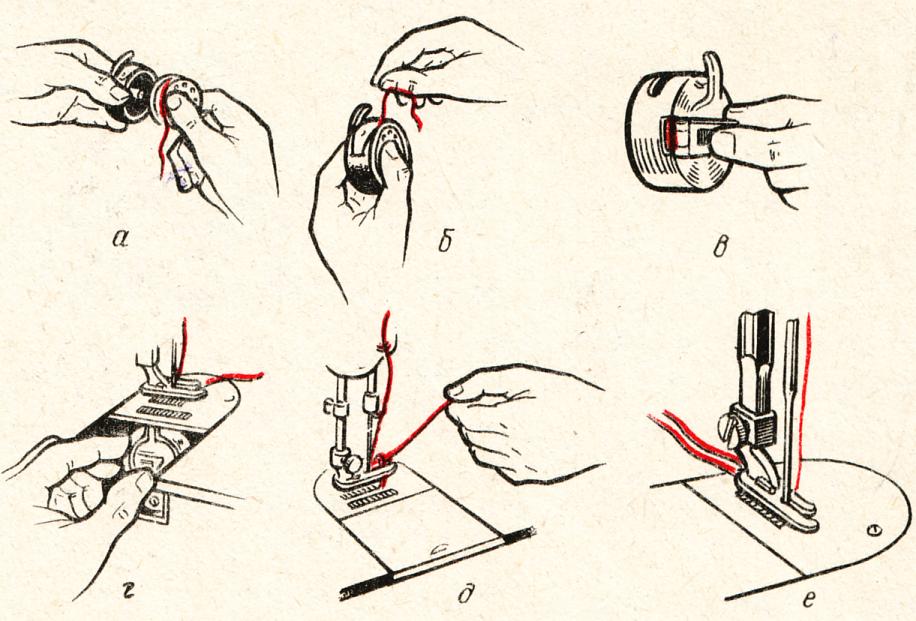 Схема заправки шпульки