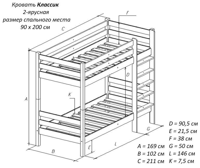 Схема двухярусной кровати.