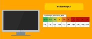 Сколько потребляет телевизор в режиме ожидания