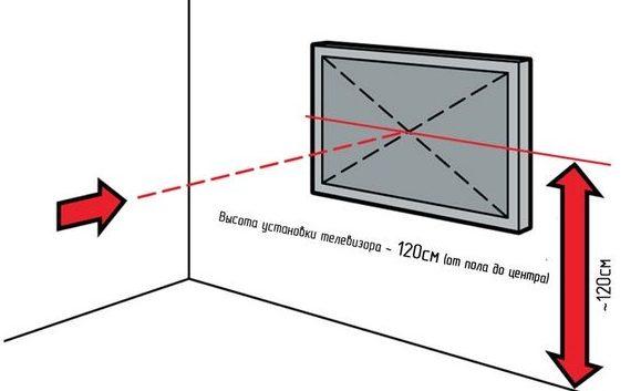 Оптимальная высота расположения розеток для телевизора в гостиной.