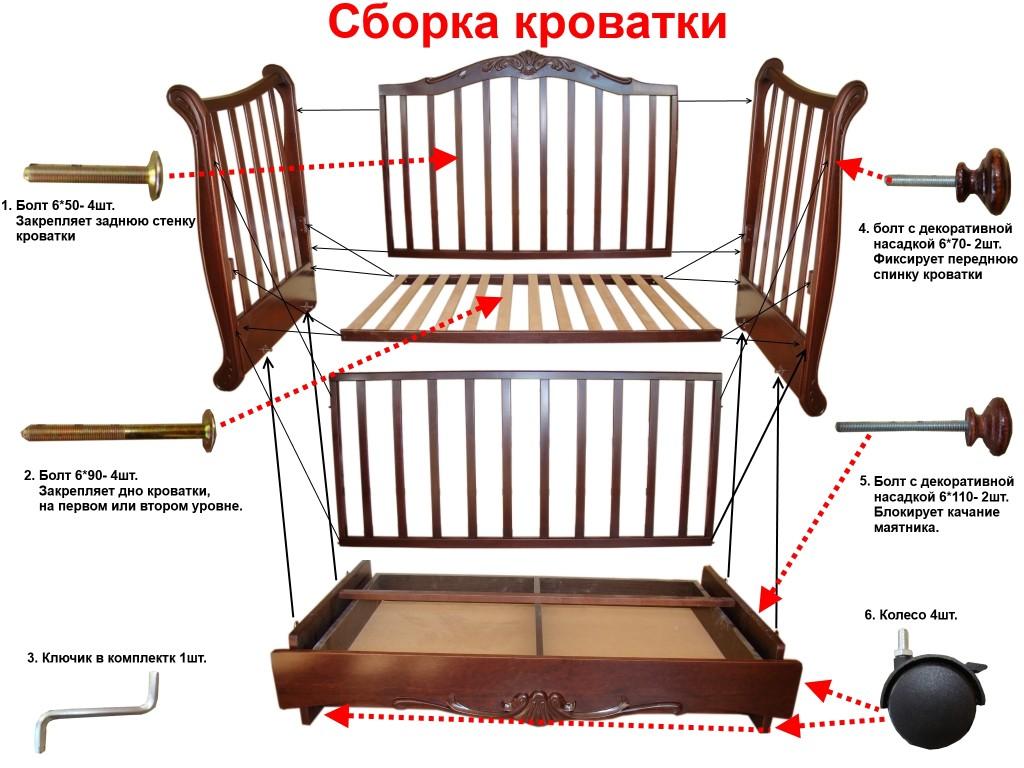 как собрать кроватку маятник