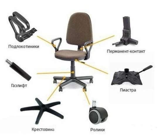 состав кресла