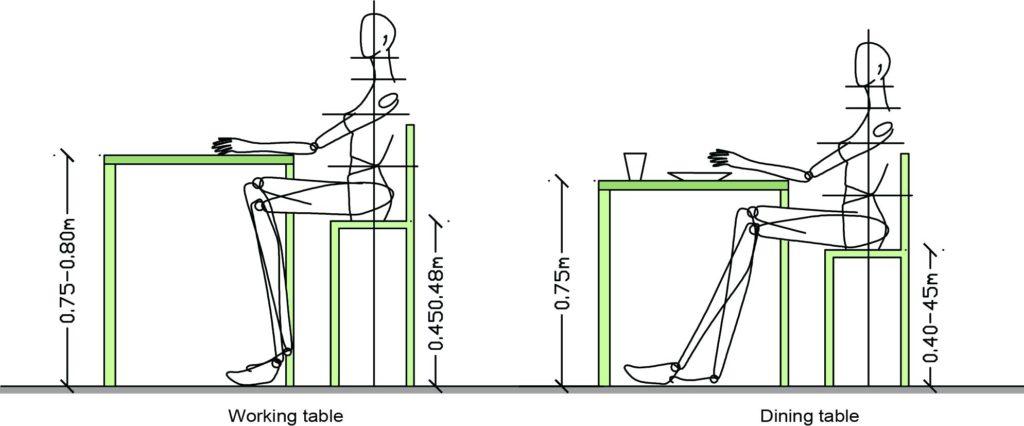 высота стола и стула