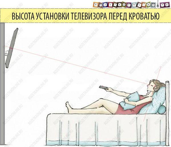 как смотреть телевизор