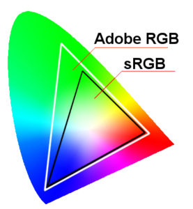 Цветовой график.