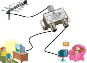 Подключение двух телевизоров к одной антенне.