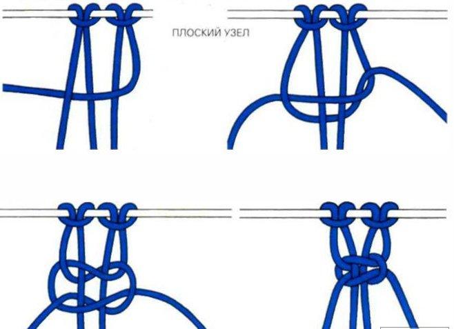 Схема плетения браслета из наушников.