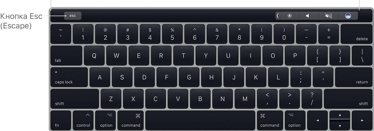 Что означает клавиша escape на клавиатуре