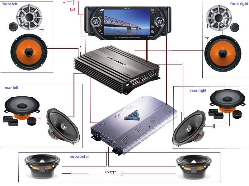 Схема подключения акустики в авто.