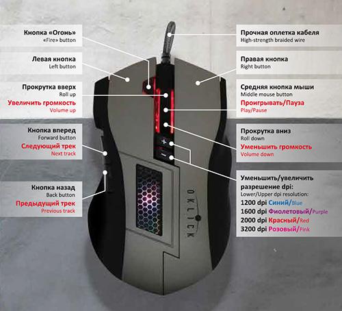 Зачем нужныбоковые кнопки на мышке