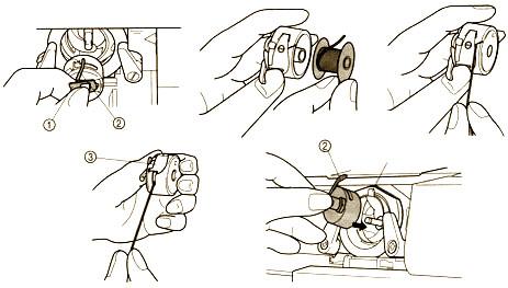 как вставлять нитку