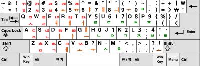 корейская клавиатура
