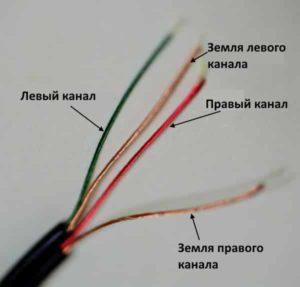 провода наушников