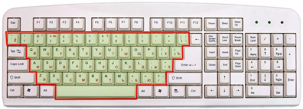 Назначение клавиш