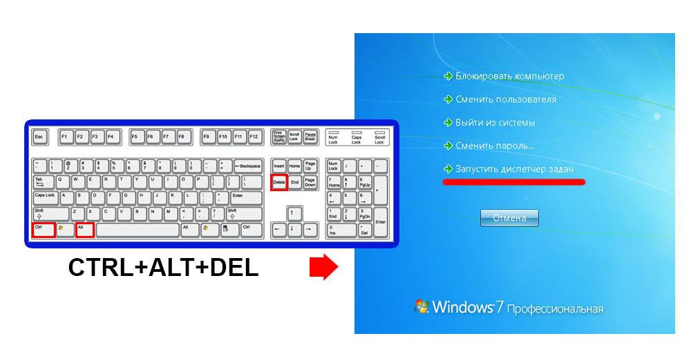 Как открыть диспетчер задач на ноутбуке с клавиатуры