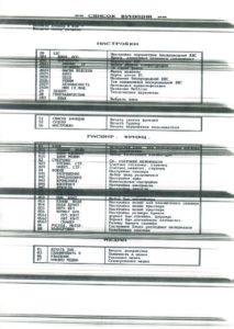Дефекты печати лазерных принтеров