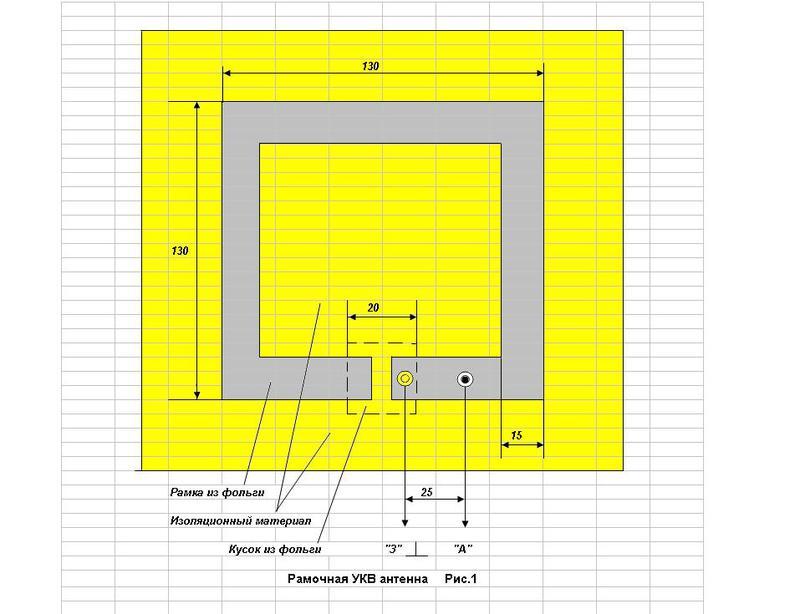 Схема антенны из фольги в виде квадрата.