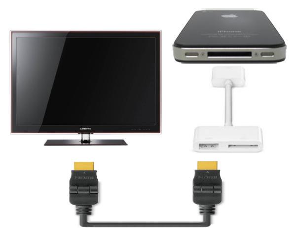 Соединение планшета с телевизором.