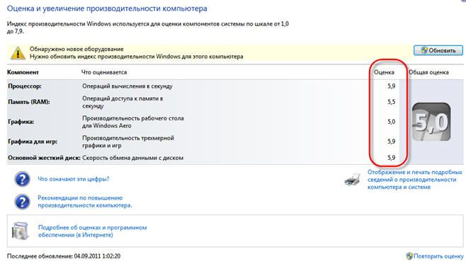 ocenka_proizvoditelnosti