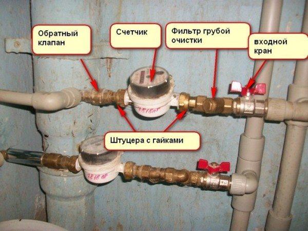 Где перекрыть воду.