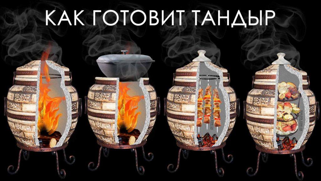 как готовить в тандыре