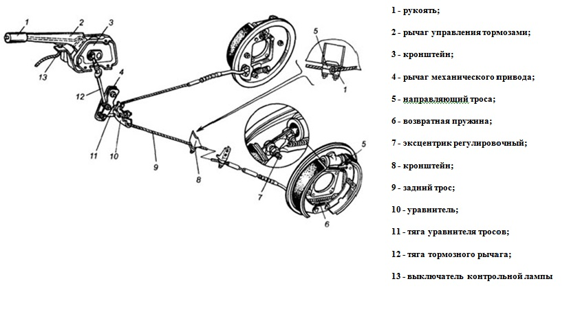 Схема тормозов.